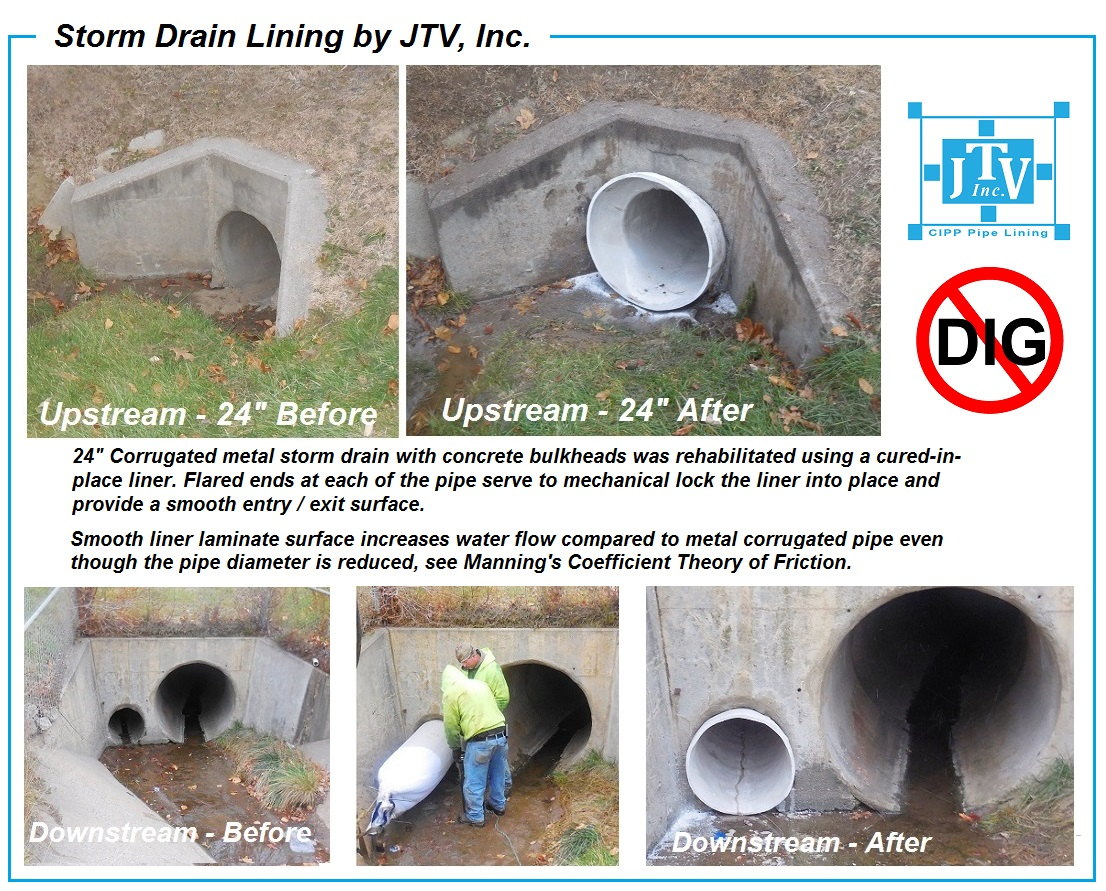 how to clean storm drain pipe